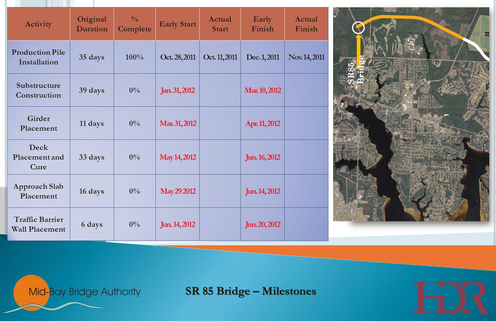 Range Road Bridge SR 85 Bridge – Milestones SR85 Bridge