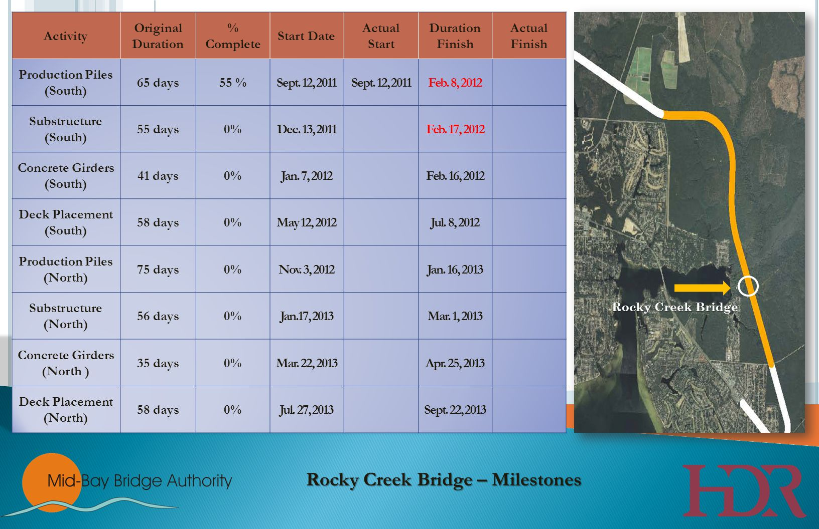Rocky Creek Bridge Rocky Creek Bridge – Milestones