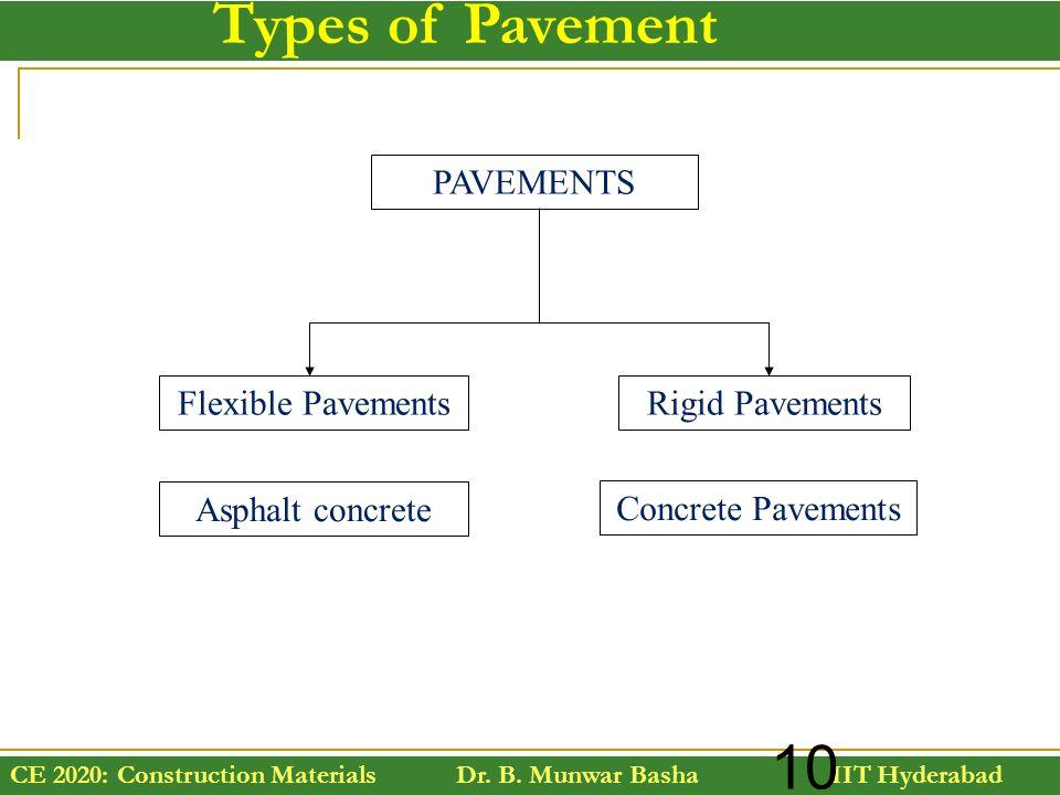 10 Flexible Pavements PAVEMENTS Rigid Pavements Types of Pavement Asphalt concrete Concrete Pavements