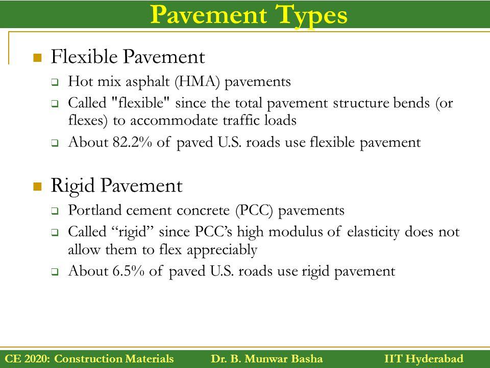 CE 2020: Construction Materials Dr. B. Munwar Basha IIT Hyderabad Pavement Types Flexible Pavement  Hot mix asphalt (HMA) pavements  Called