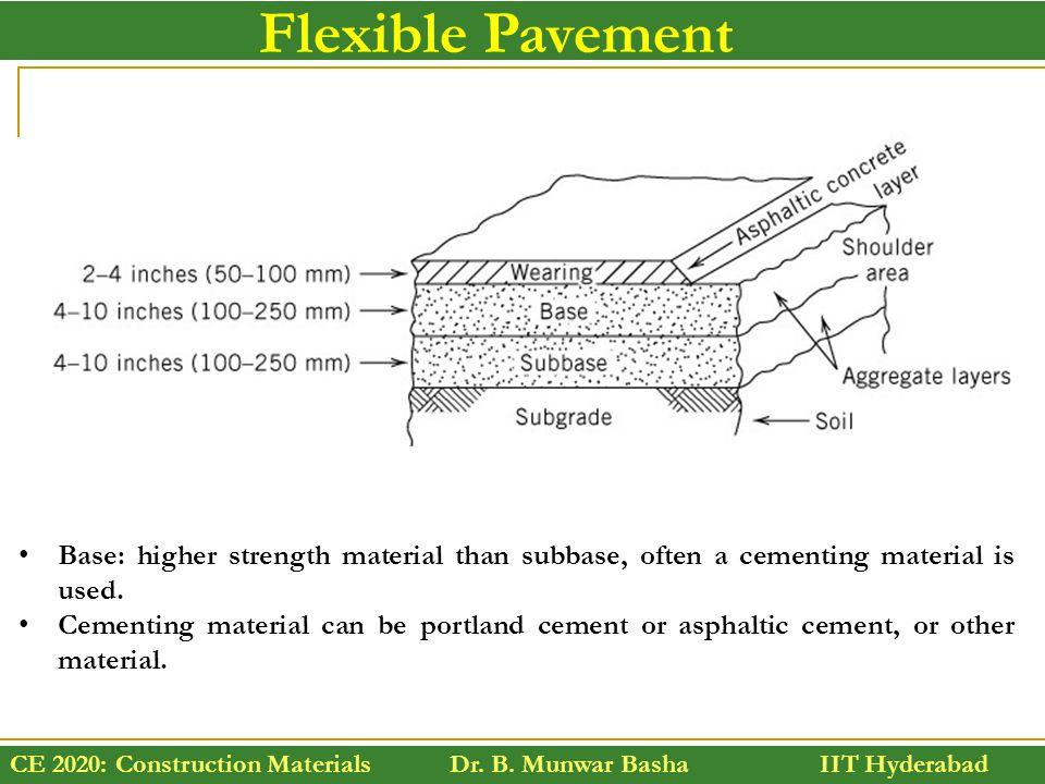 CE 2020: Construction Materials Dr. B. Munwar Basha IIT Hyderabad Flexible Pavement Base: higher strength material than subbase, often a cementing mat