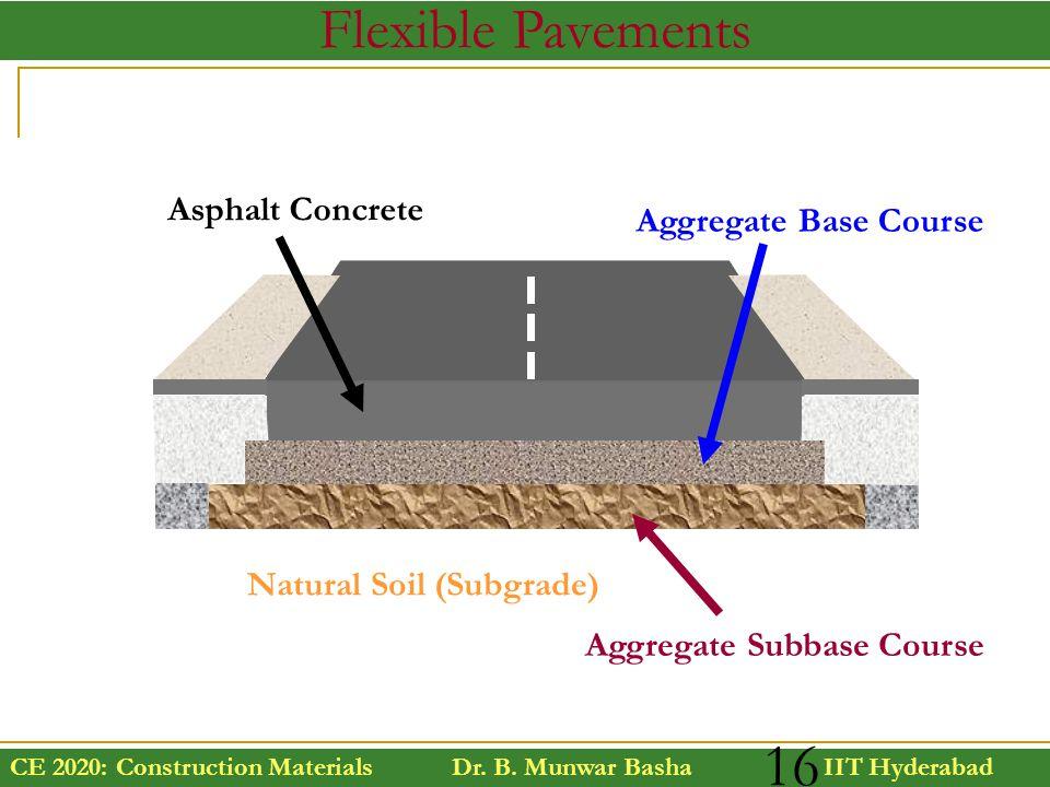CE 2020: Construction Materials Dr. B. Munwar Basha IIT Hyderabad 16 Natural Soil (Subgrade) Aggregate Subbase Course Aggregate Base Course Asphalt Co