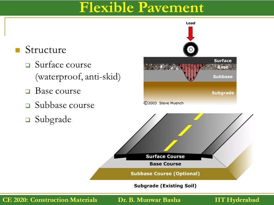 CE 2020: Construction Materials Dr. B. Munwar Basha IIT Hyderabad Flexible Pavement Structure  Surface course (waterproof, anti-skid)  Base course 
