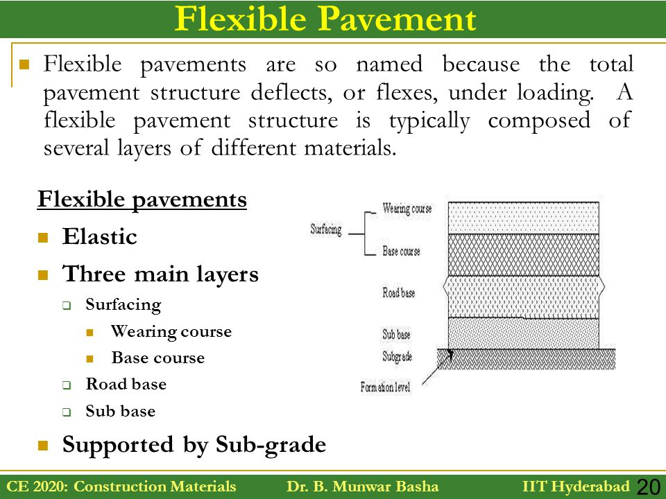 CE 2020: Construction Materials Dr. B. Munwar Basha IIT Hyderabad 20 Flexible Pavement Flexible pavements Elastic Three main layers  Surfacing Wearin