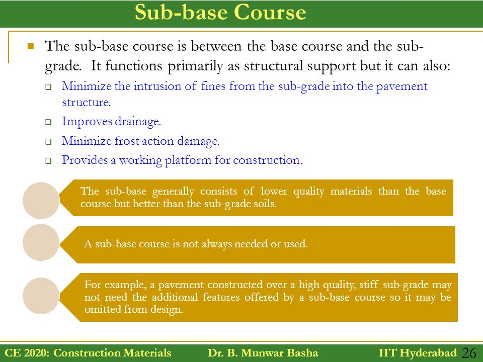 CE 2020: Construction Materials Dr. B. Munwar Basha IIT Hyderabad 26 Sub-base Course The sub-base course is between the base course and the sub- grade