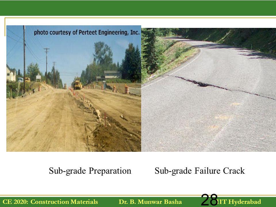 CE 2020: Construction Materials Dr. B. Munwar Basha IIT Hyderabad 28 Sub-grade PreparationSub-grade Failure Crack