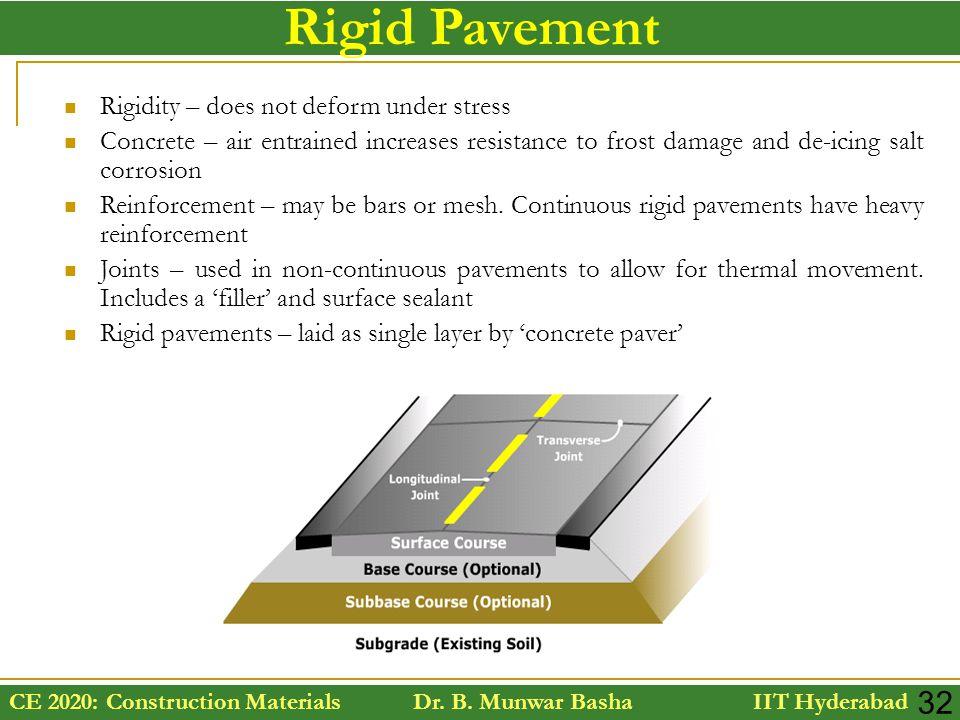 CE 2020: Construction Materials Dr. B. Munwar Basha IIT Hyderabad 32 Rigid Pavement Rigidity – does not deform under stress Concrete – air entrained i