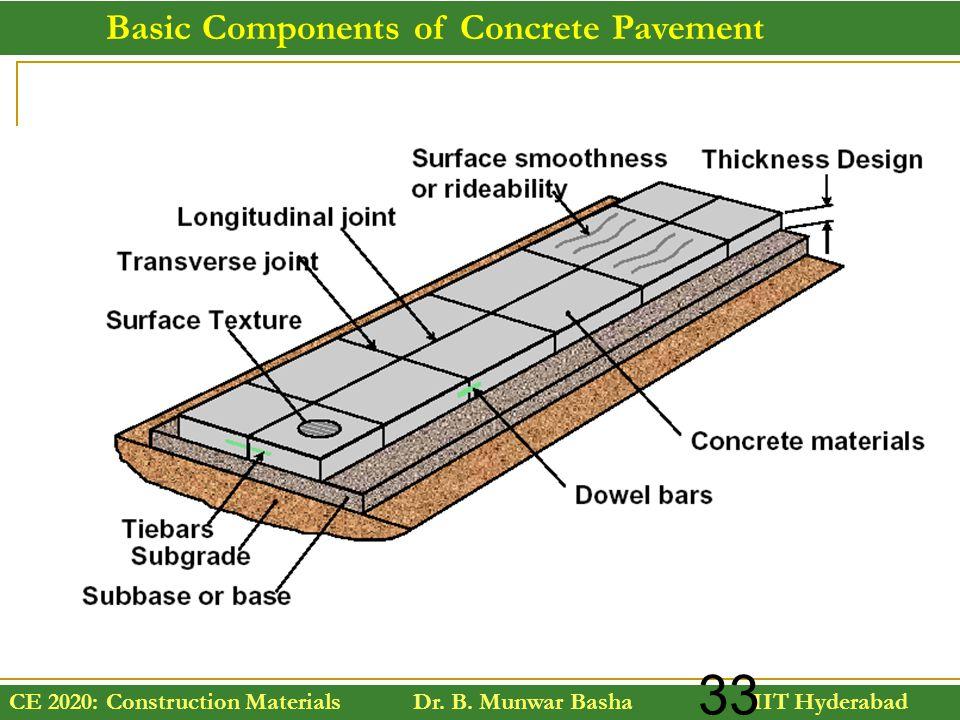 CE 2020: Construction Materials Dr. B. Munwar Basha IIT Hyderabad 33 Basic Components of Concrete Pavement