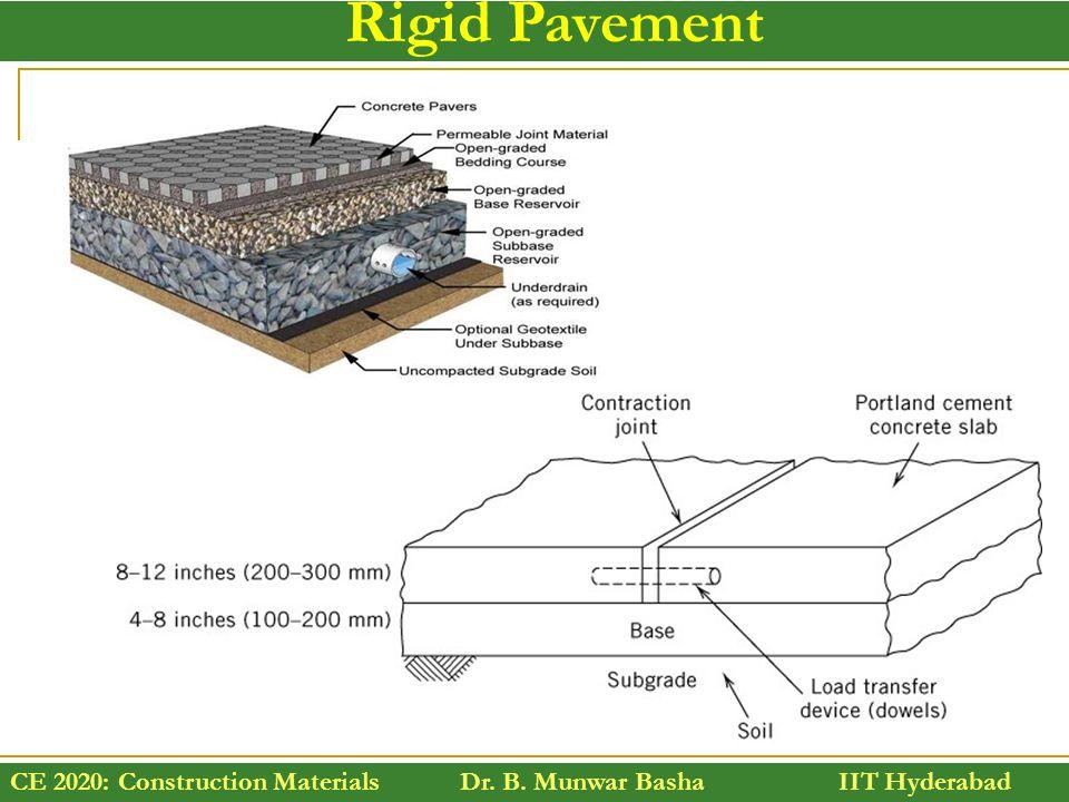 CE 2020: Construction Materials Dr. B. Munwar Basha IIT Hyderabad Rigid Pavement