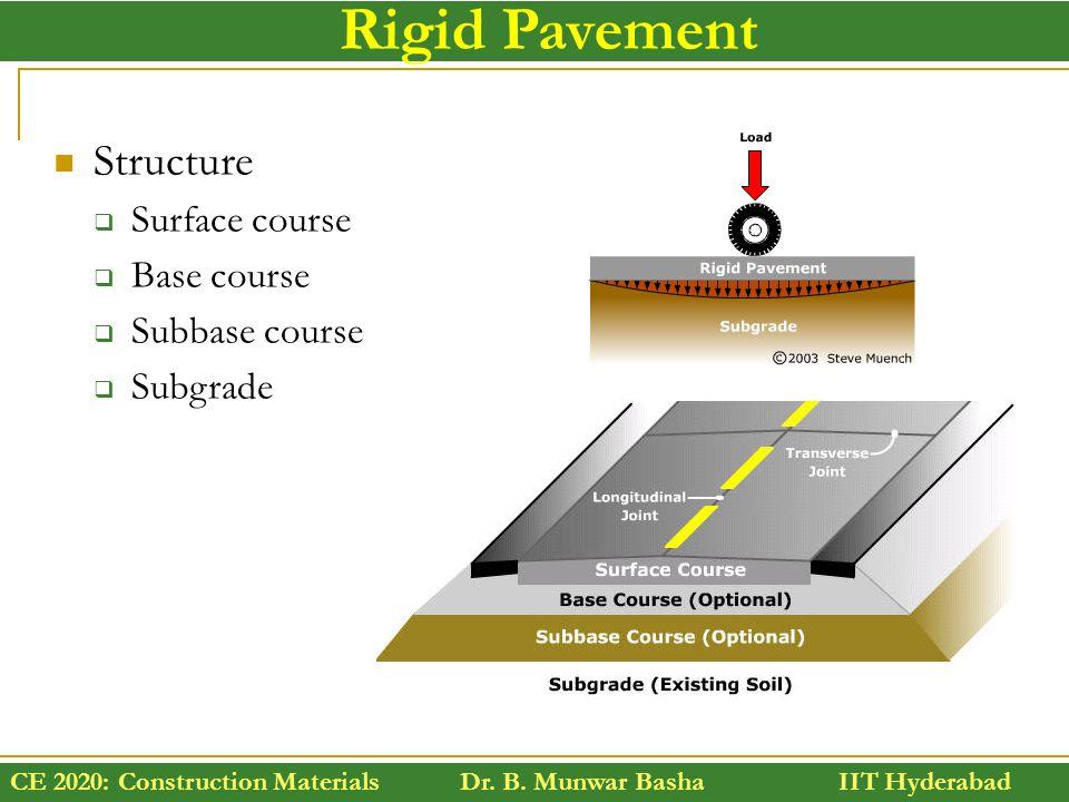 CE 2020: Construction Materials Dr. B. Munwar Basha IIT Hyderabad Rigid Pavement Structure  Surface course  Base course  Subbase course  Subgrade