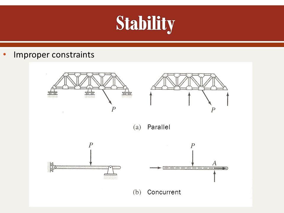 Improper constraints Parallel Concurrent