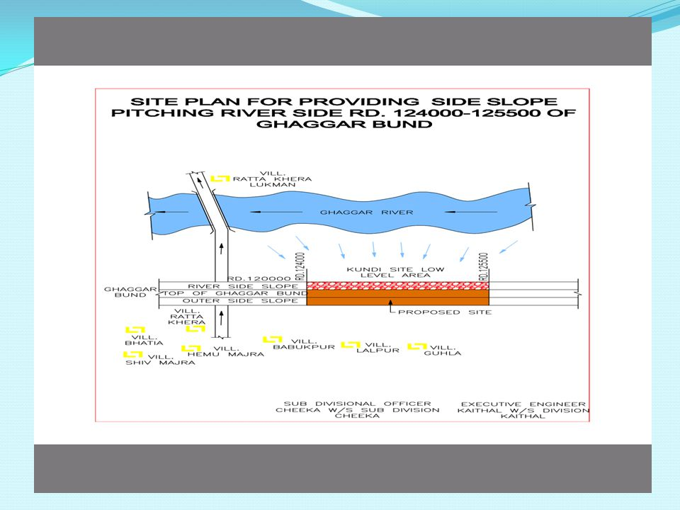 Scheme for providing side slope stone pitching river side of Ghaggar Bund from RD 124000-125500 (Guhla Constituency).