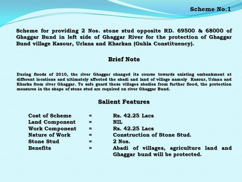 6KaithalBWS Circle, Kaithal Procurement of 10 No. 25 HP and 2 No.