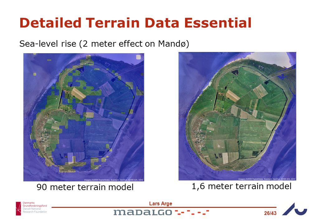 Lars Arge 26/43 Detailed Terrain Data Essential Sea-level rise (2 meter effect on Mandø) 90 meter terrain model 1,6 meter terrain model