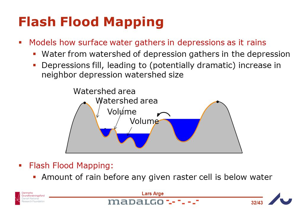 Lars Arge 32/43 Flash Flood Mapping  Models how surface water gathers in depressions as it rains  Water from watershed of depression gathers in the depression  Depressions fill, leading to (potentially dramatic) increase in neighbor depression watershed size  Flash Flood Mapping:  Amount of rain before any given raster cell is below water Watershed area Volume Watershed area Volume
