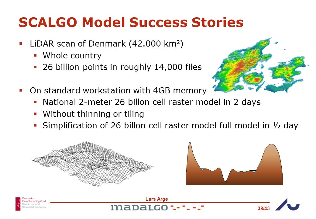 Lars Arge 38/43 SCALGO Model Success Stories  LiDAR scan of Denmark (42.000 km 2 )  Whole country  26 billion points in roughly 14,000 files  On standard workstation with 4GB memory  National 2-meter 26 billon cell raster model in 2 days  Without thinning or tiling  Simplification of 26 billon cell raster model full model in ½ day