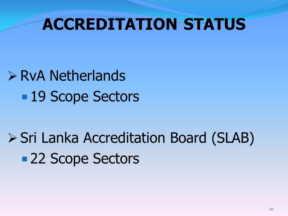 ACCREDITATION STATUS  RvA Netherlands  19 Scope Sectors  Sri Lanka Accreditation Board (SLAB)  22 Scope Sectors 10