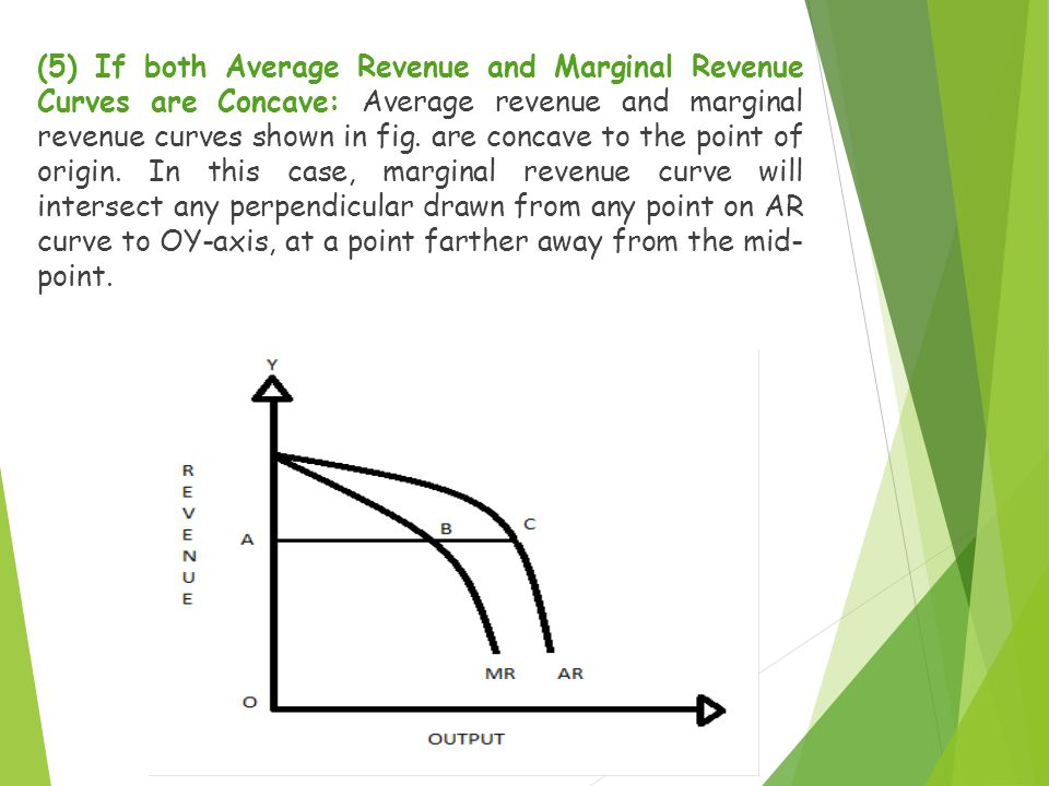 (5) If both Average Revenue and Marginal Revenue Curves are Concave: Average revenue and marginal revenue curves shown in fig. are concave to the poin