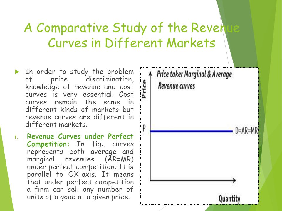 A Comparative Study of the Revenue Curves in Different Markets  In order to study the problem of price discrimination, knowledge of revenue and cost