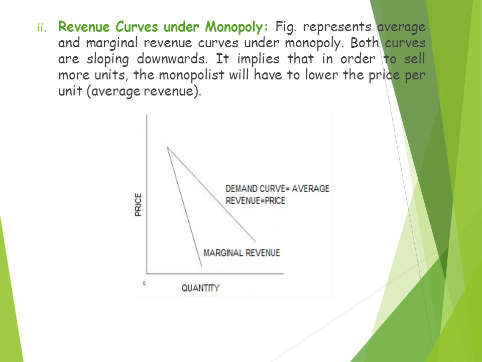 ii. Revenue Curves under Monopoly: Fig. represents average and marginal revenue curves under monopoly. Both curves are sloping downwards. It implies t