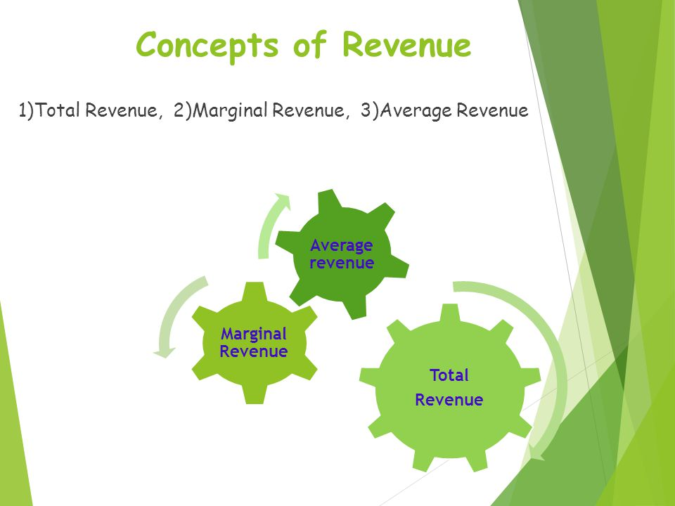 (6) Relation of Average Revenue and Marginal Revenue and Elasticity of Demand: In case of monopoly, average revenue and marginal revenue curves slope downward.