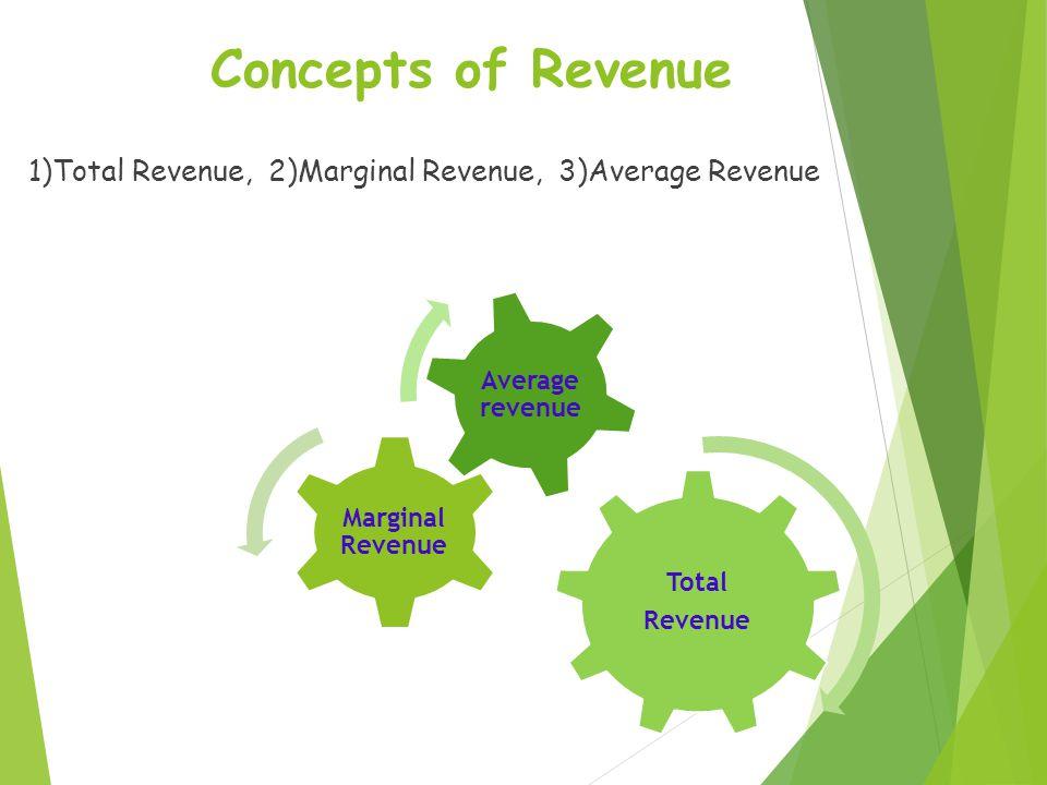 Concepts of Revenue 1)Total Revenue, 2)Marginal Revenue, 3)Average Revenue Total Revenue Marginal Revenue Average revenue