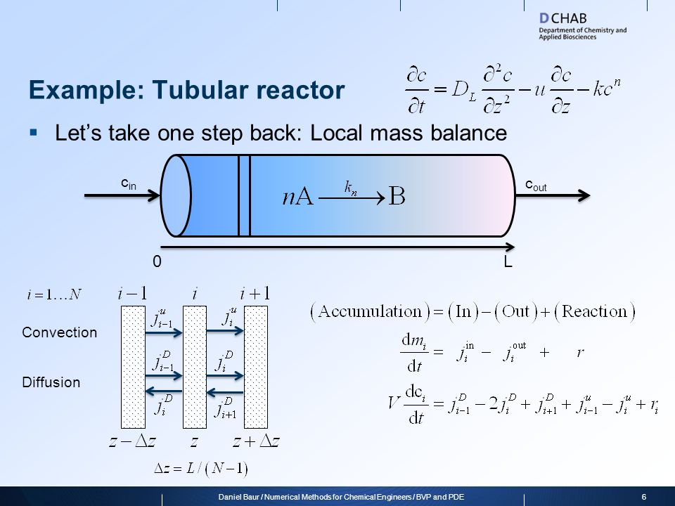 Example: Tubular reactor  Let's take one step back: Local mass balance 6Daniel Baur / Numerical Methods for Chemical Engineers / BVP and PDE c in c out 0L Convection Diffusion