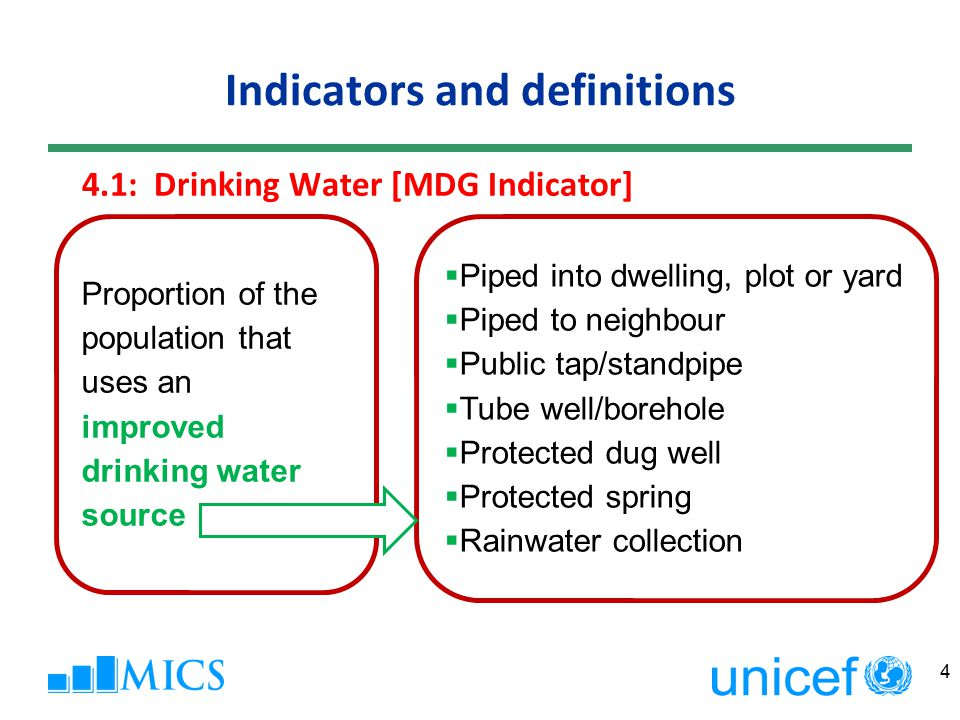 Indicators and definitions 4.1: Drinking Water [MDG Indicator] 4  Piped into dwelling, plot or yard  Piped to neighbour  Public tap/standpipe  Tub