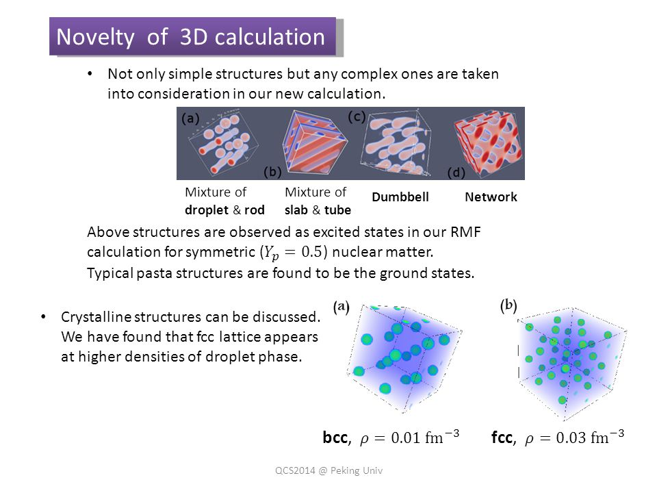 Novelty of 3D calculation Mixture of droplet & rod Mixture of slab & tube DumbbellNetwork Crystalline structures can be discussed.