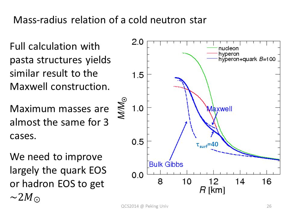 26 Mass-radius relation of a cold neutron star  surf =40 QCS2014 @ Peking Univ