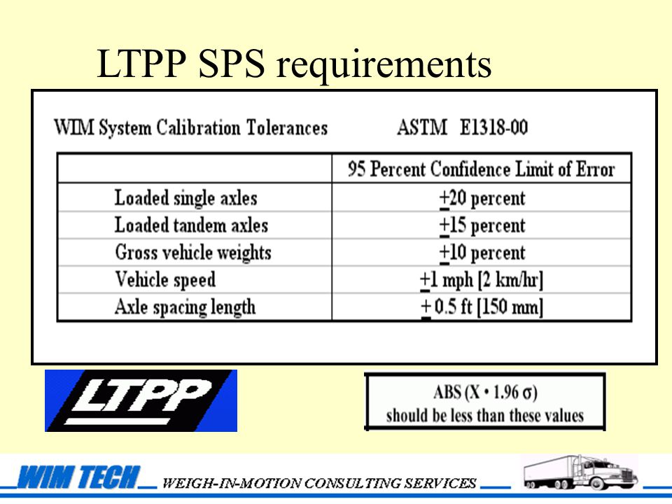 LTPP SPS requirements