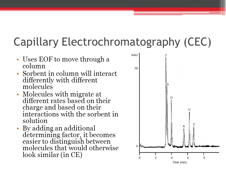 Capillary Electrochromatography (CEC) Uses EOF to move through a column Sorbent in column will interact differently with different molecules Molecules with migrate at different rates based on their charge and based on their interactions with the sorbent in solution By adding an additional determining factor, it becomes easier to distinguish between molecules that would otherwise look similar (in CE)