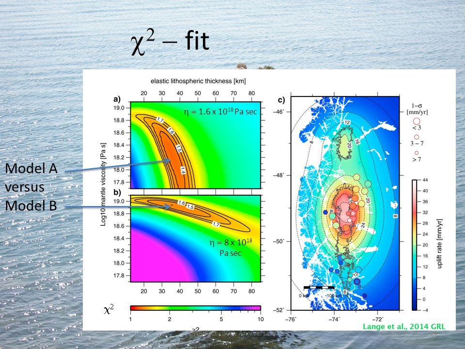    fit Model A versus Model B UNAVCO - 30th Anniversary14  8 x 10 18 Pa sec  1.6 x 10 18 Pa sec 
