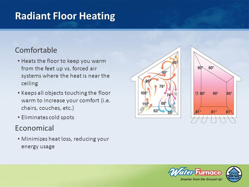 Radiant Floor Heating Comfortable Heats the floor to keep you warm from the feet up vs.