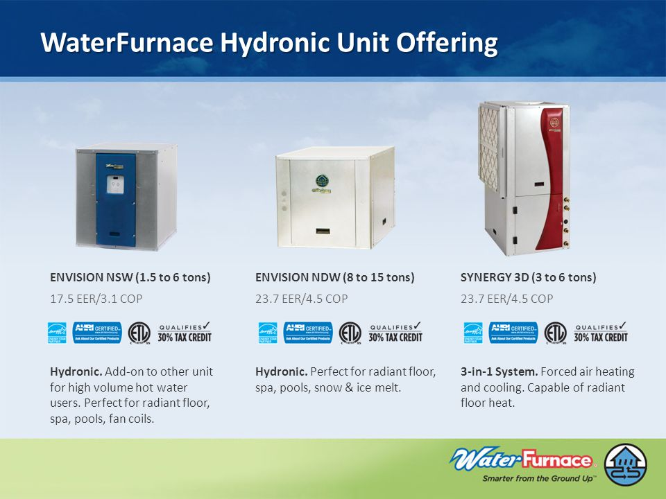 WaterFurnace Hydronic Unit Offering 3-in-1 System.
