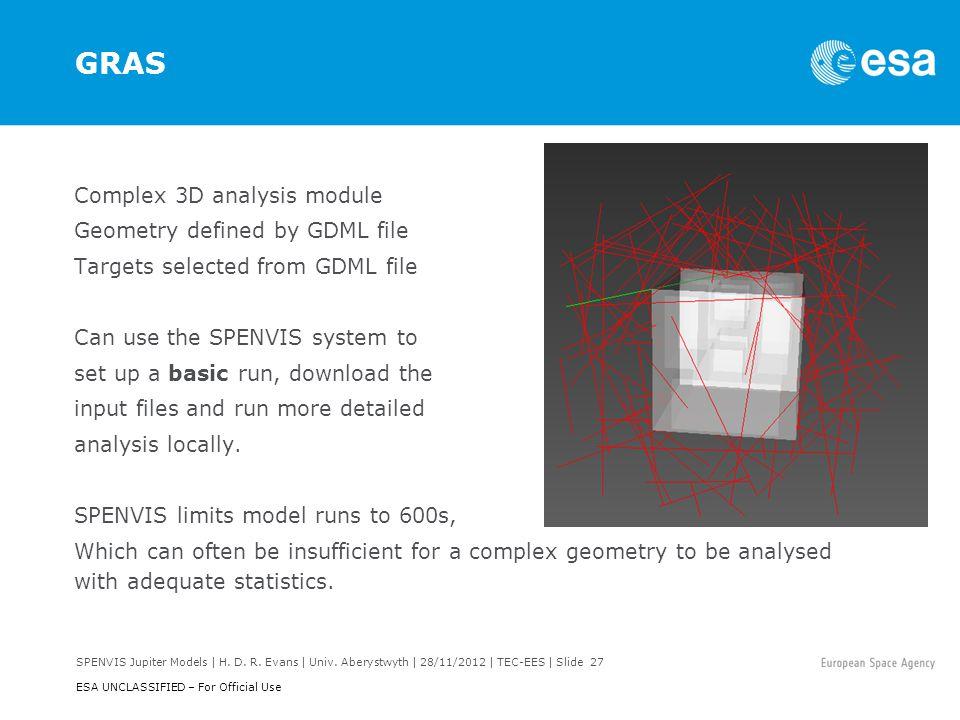 SPENVIS Jupiter Models | H. D. R. Evans | Univ.