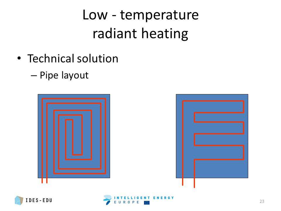 Low - temperature radiant heating Technical solution – Pipe layout 23