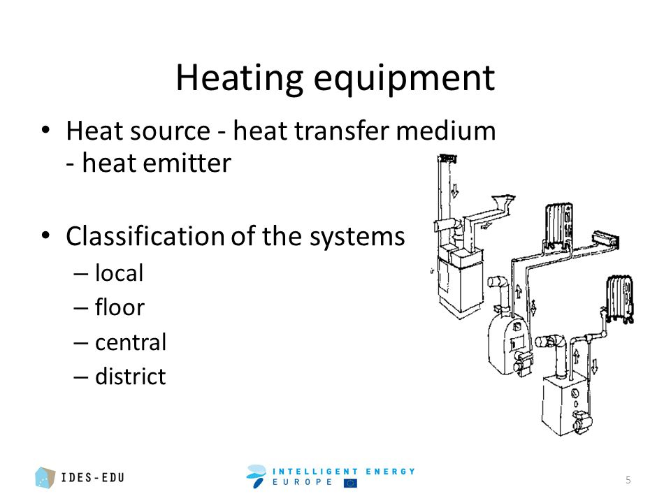Heating equipment Heat source - heat transfer medium - heat emitter Classification of the systems – local – floor – central – district 5