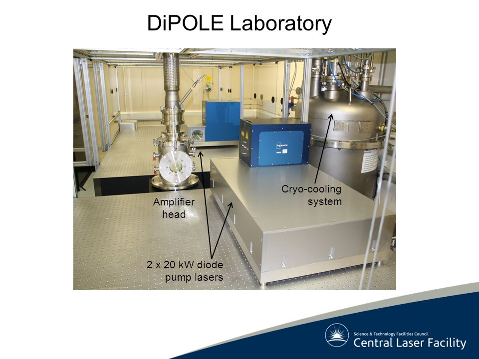 DiPOLE Laboratory Cryo-cooling system 2 x 20 kW diode pump lasers Amplifier head