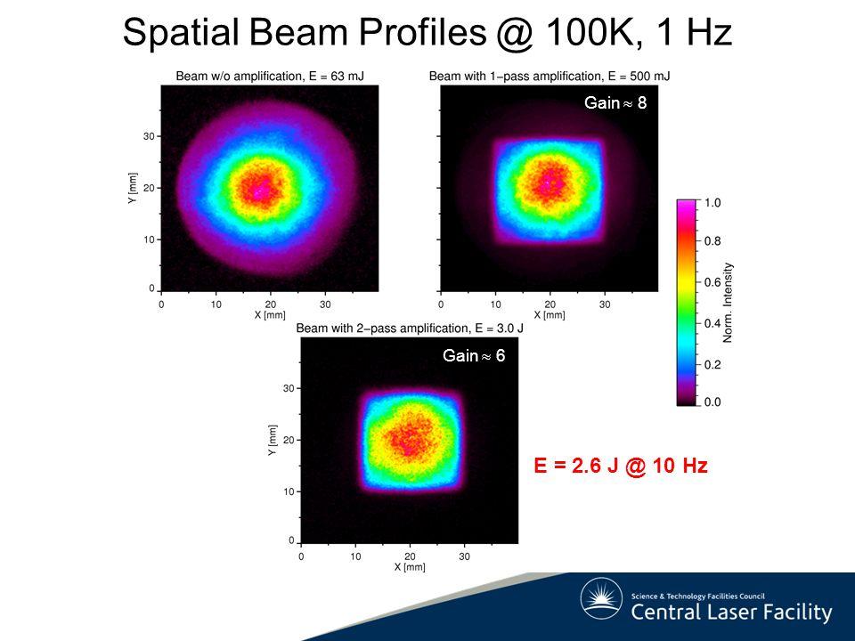 Spatial Beam Profiles @ 100K, 1 Hz E = 2.6 J @ 10 Hz Gain  8 Gain  6