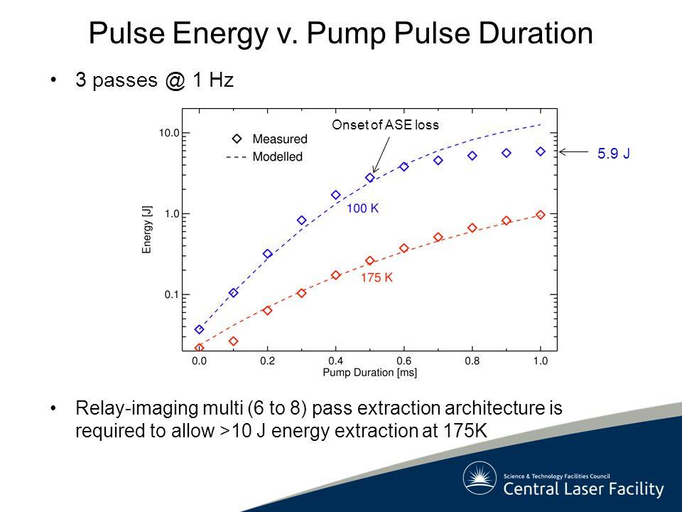 Pulse Energy v.