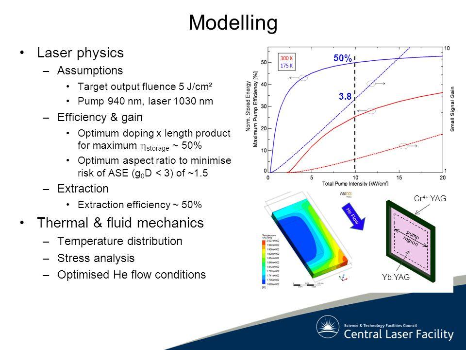 Modelling Laser physics –Assumptions Target output fluence 5 J/cm² Pump 940 nm, laser 1030 nm –Efficiency & gain Optimum doping x length product for maximum  storage ~ 50% Optimum aspect ratio to minimise risk of ASE (g 0 D < 3) of ~1.5 –Extraction Extraction efficiency ~ 50% Thermal & fluid mechanics –Temperature distribution –Stress analysis –Optimised He flow conditions 50% 3.8 pump region Cr 4+ :YAG Yb:YAG