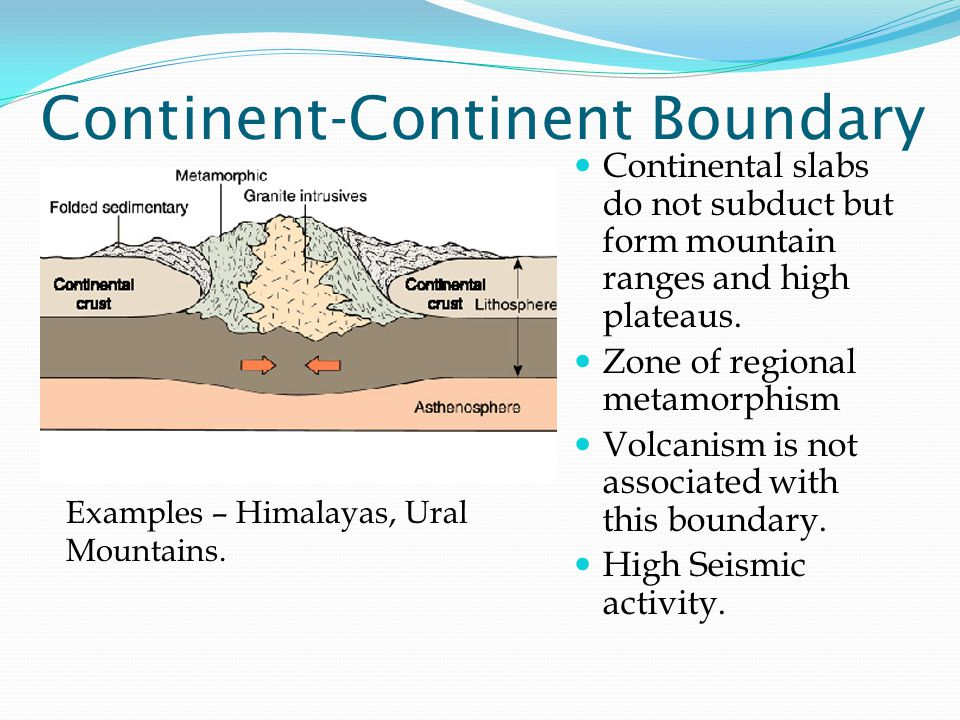 Continent-Continent Boundary Continental slabs do not subduct but form mountain ranges and high plateaus.