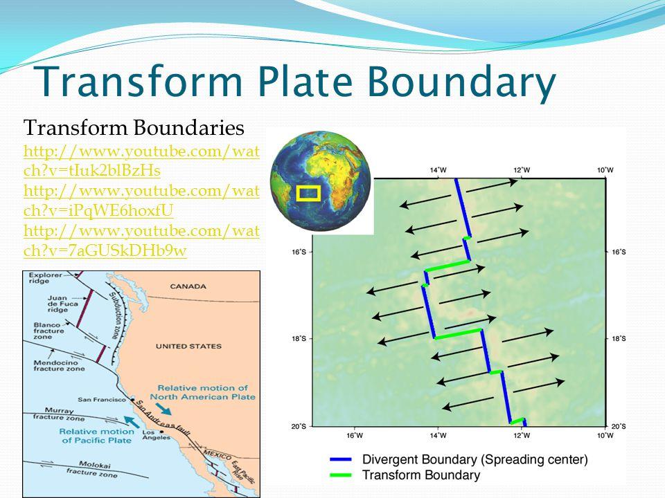 Transform Plate Boundary Transform Boundaries http://www.youtube.com/wat ch?v=tIuk2blBzHs http://www.youtube.com/wat ch?v=tIuk2blBzHs http://www.youtu