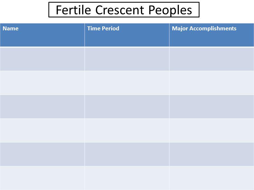 Fertile Crescent Peoples NameTime PeriodMajor Accomplishments