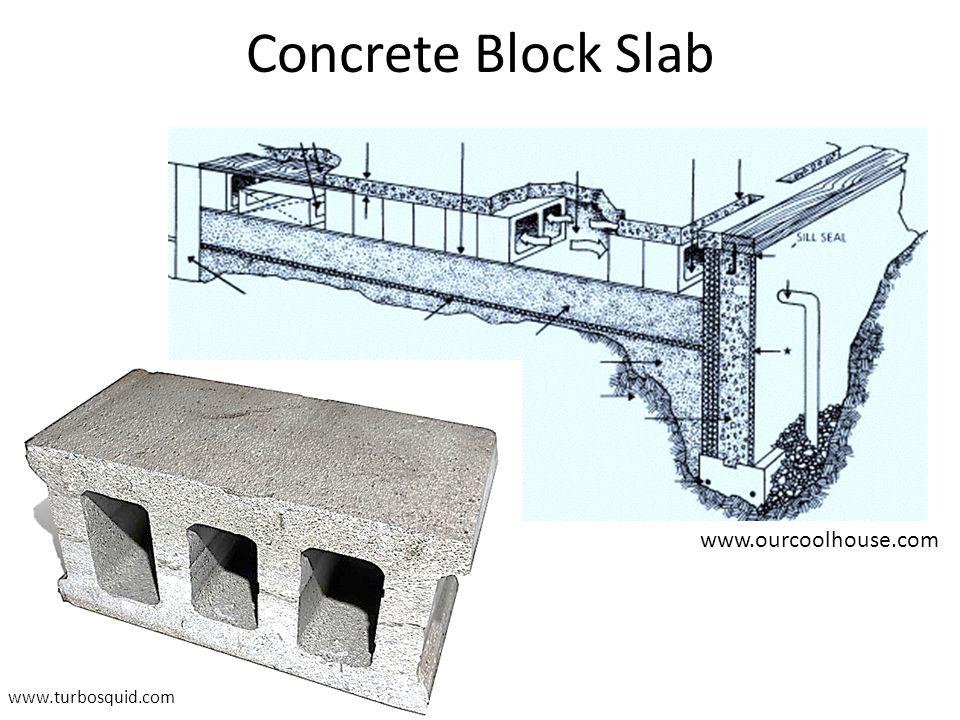 Concrete Block Slab www.ourcoolhouse.com www.turbosquid.com