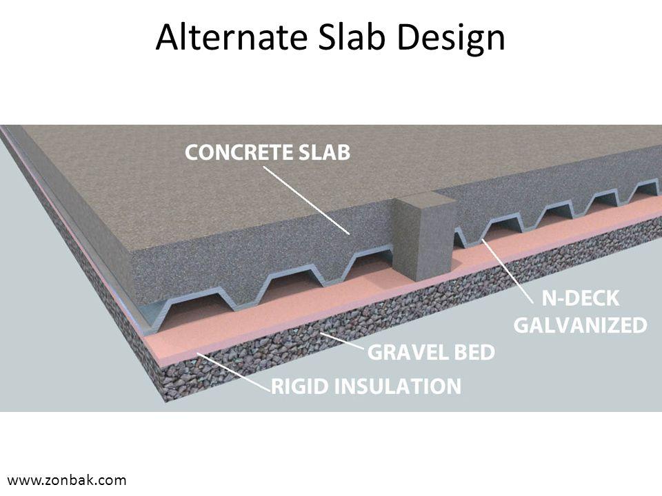 Alternate Slab Design www.zonbak.com
