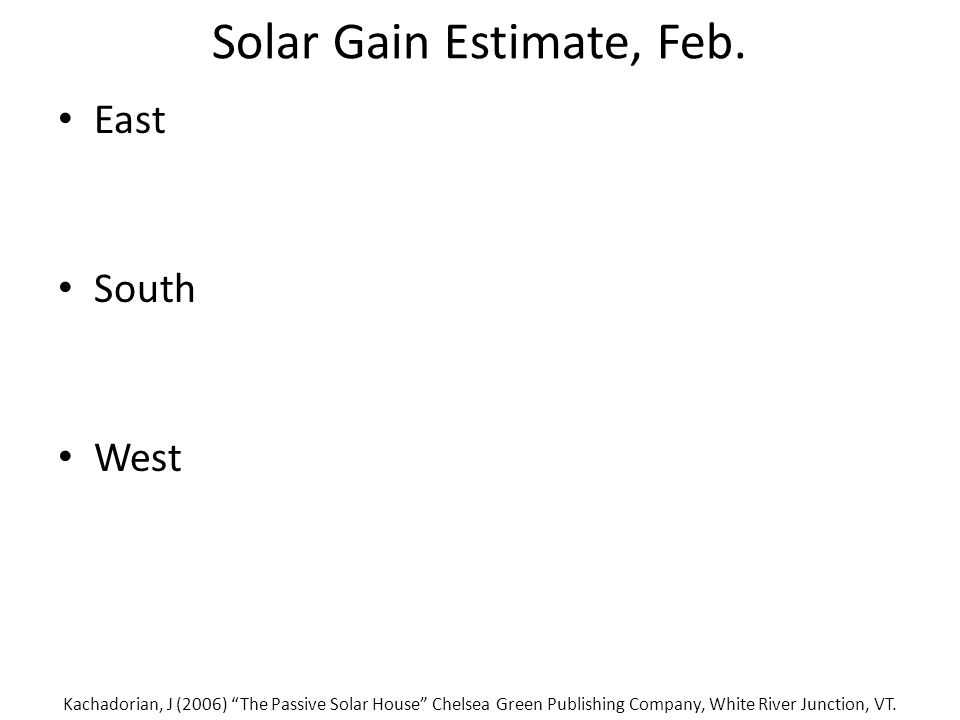 "Solar Gain Estimate, Feb. East South West Kachadorian, J (2006) ""The Passive Solar House"" Chelsea Green Publishing Company, White River Junction, VT."