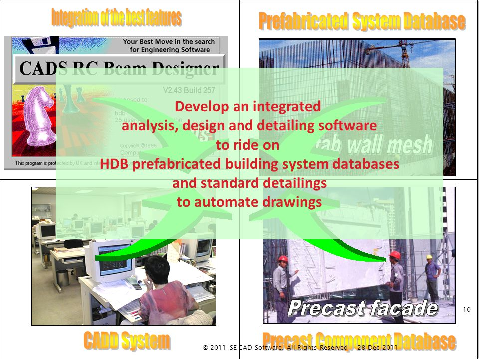 Develop an integrated analysis, design and detailing software to ride on HDB prefabricated building system databases and standard detailings to automate drawings 10 28 Dec 2011 © 2011 SE CAD Software.