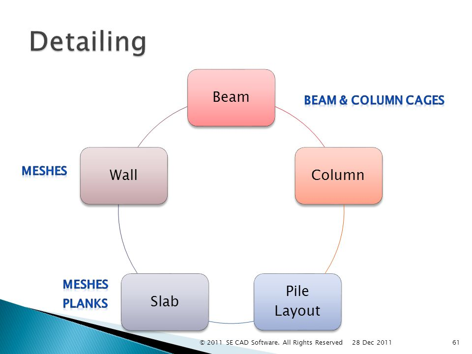 BeamColumn Pile Layout SlabWall 61 28 Dec 2011 © 2011 SE CAD Software. All Rights Reserved
